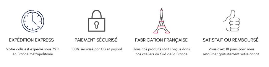 cette image représente les icones de livraison express, paiement sécurisé, fabrication française et satisfait ou remboursé