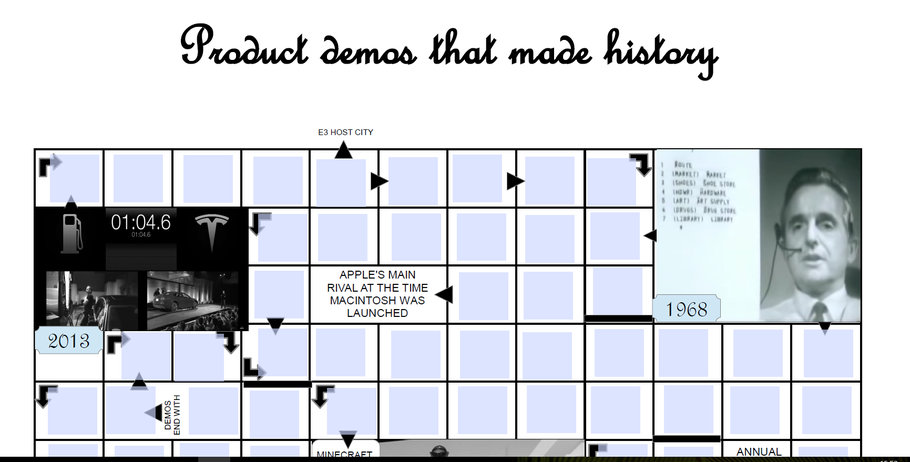 Product demos that made history crossword