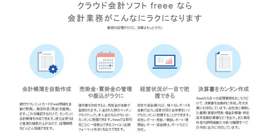 横浜市青葉区でクラウド会計に対応する税理士亀山敦志がお勧めするクラウド会計ソフトfreeeは、無料で始められますので、一度しようしてみると楽に会計登録が出来ることがわかります。。