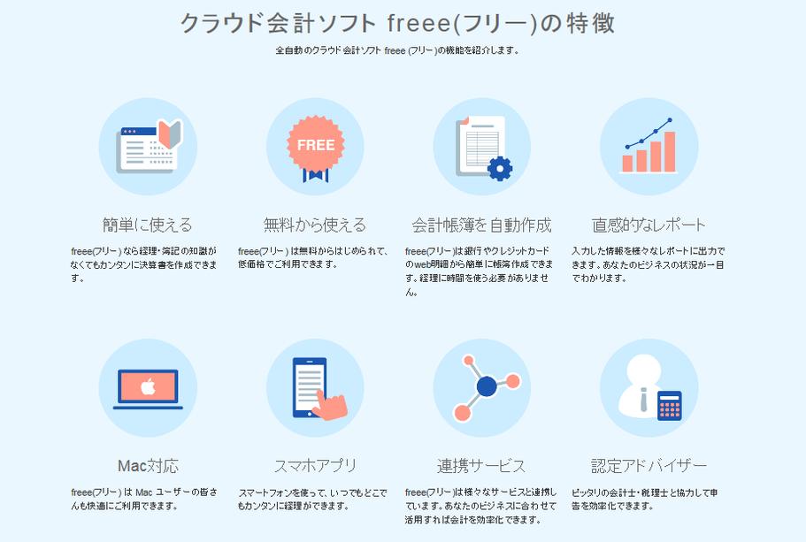 横浜市青葉区でクラウド会計に対応する税理士の亀山敦志がお勧めする様々な機能で会計業務の効率化が見込めるクラウド会計ソフトfreeeの特徴が記載されています。