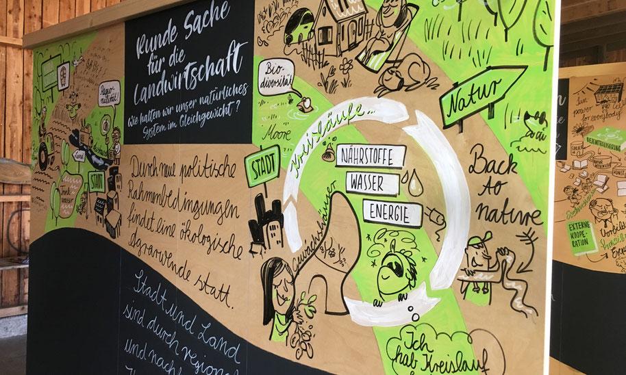 Die Wandelbar, ein Projekt der Jugendwerkstatt Wandelbar im August 2019 in Lauterbach, Thüringen.