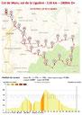 118 km -Agrandir