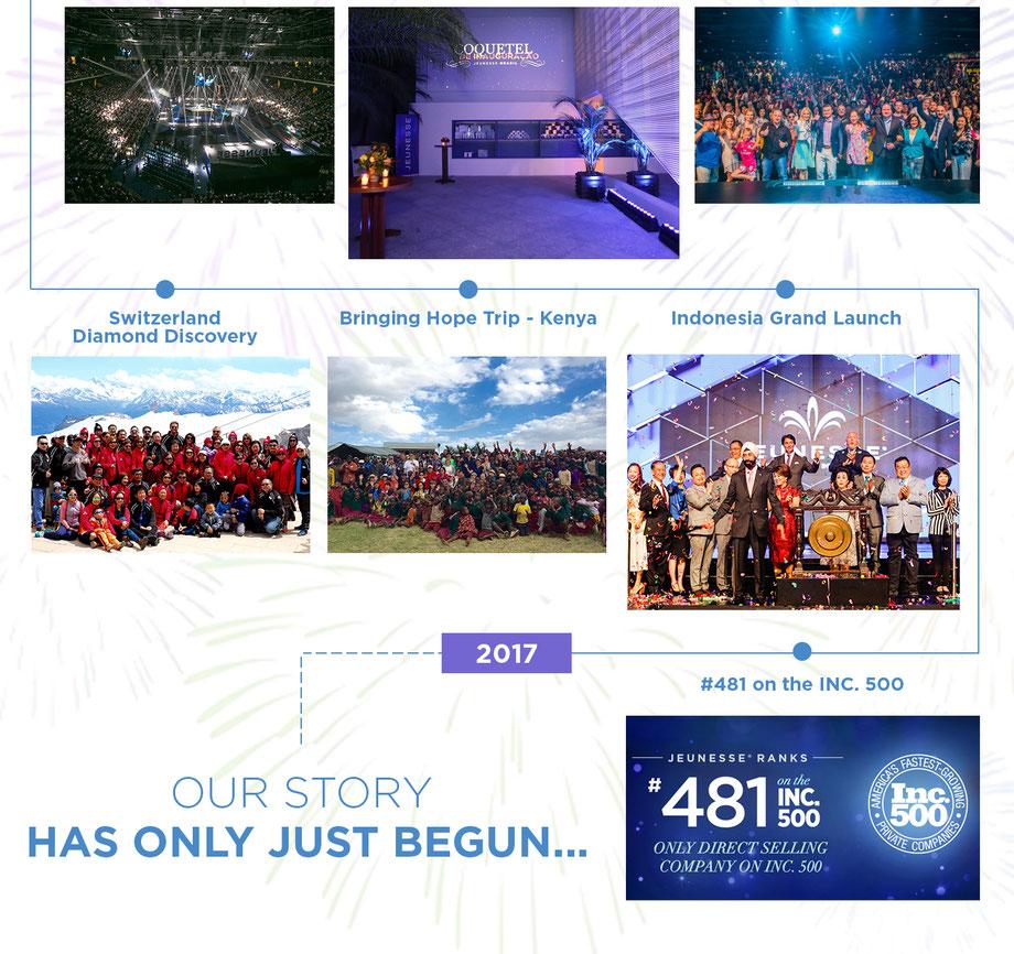 Компания Дженесс невероятный успех, JEUNESSE GLOBAL, МЛМ, Бизнес дома, работа, деньги, Дженесс в России,
