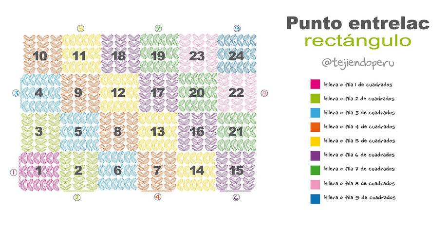 Punto entrelac trenzado - Tejiendo Perú