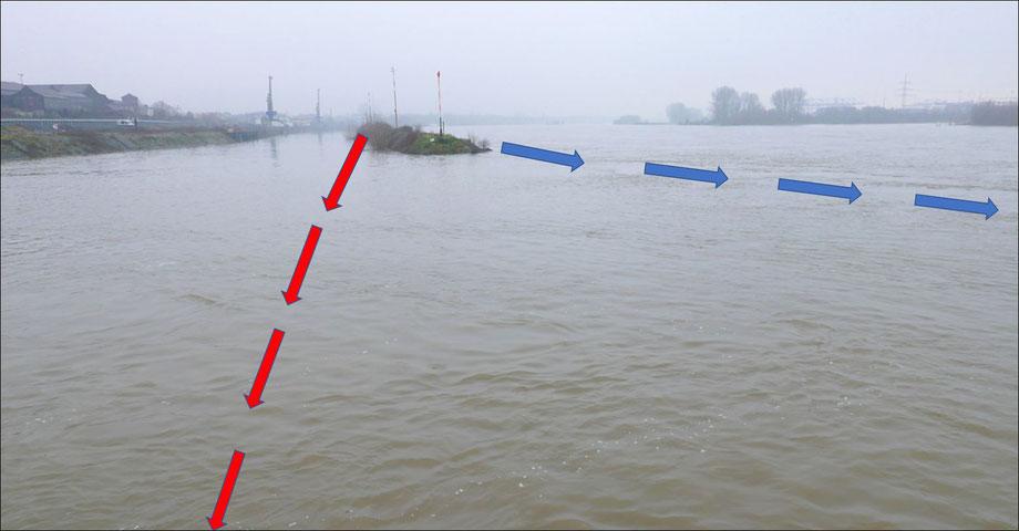 Hochwasser 05.01.201 Strömungsverhalten des Rheins. Wirkung an der Hafenmole des Südhafens, die blaue Linie zeigt die ableitende Wirkung. Beim Teilrückbau der Mole (rote Linie) würden die Wassermassen voll auf die Rhein-Promenade Ecke Kultushafen prallen.