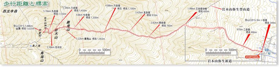 2016.8.11 マップ上の登山予定道をGPS軌跡と比較すると面白い