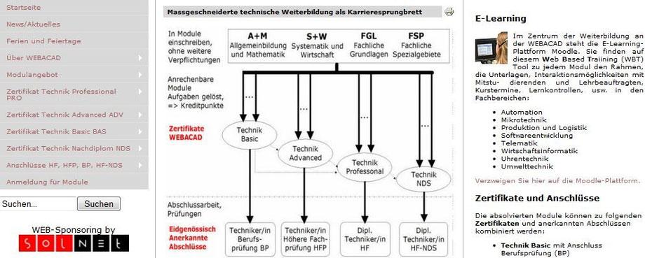 weiterbildung informatik