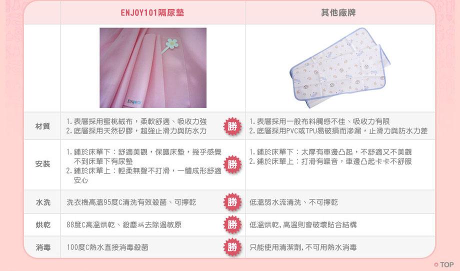 Enjoy101防水矽膠布墊