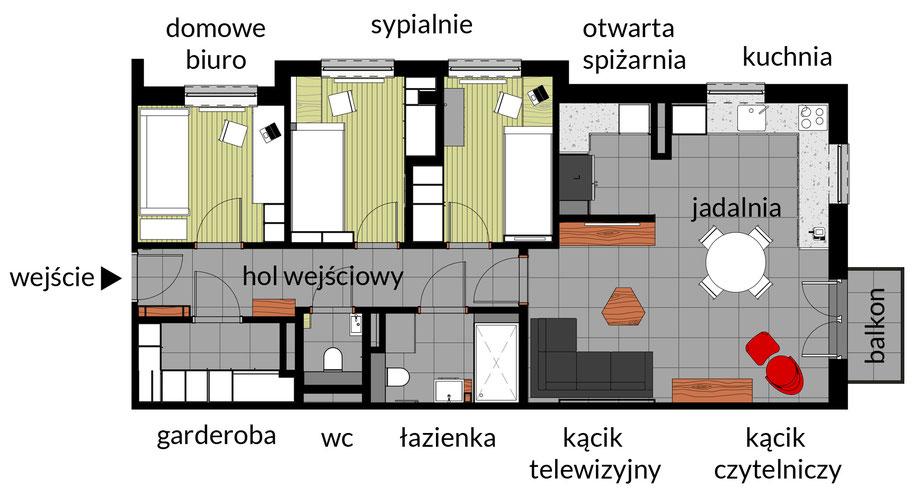 Rzut funkcjonalny mieszkania