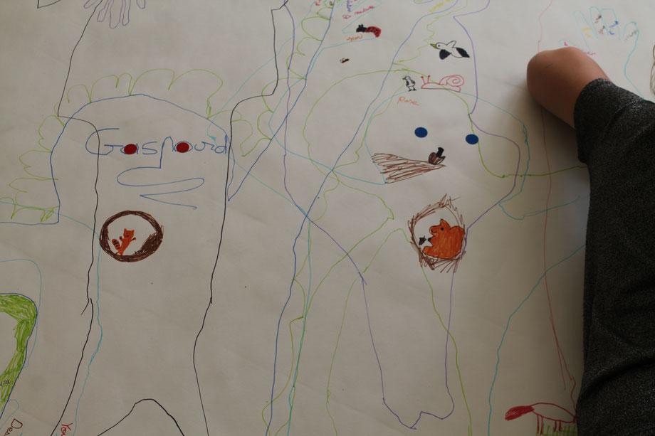 """Elementaire de Chaumes en Brie, 77, juin 2018, """"si nous étions des arbres"""""""