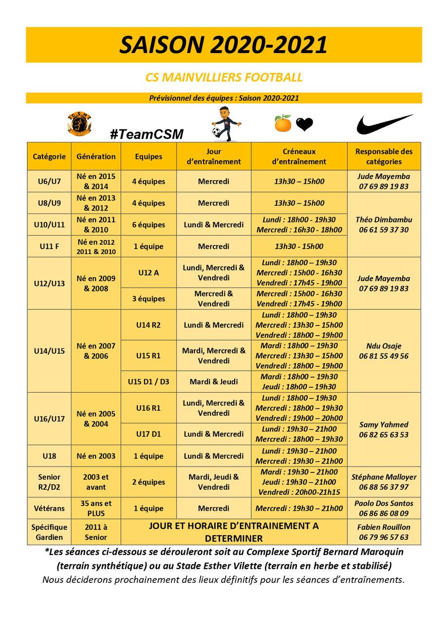 Prévisionnel des équipes CS Mainvilliers Football