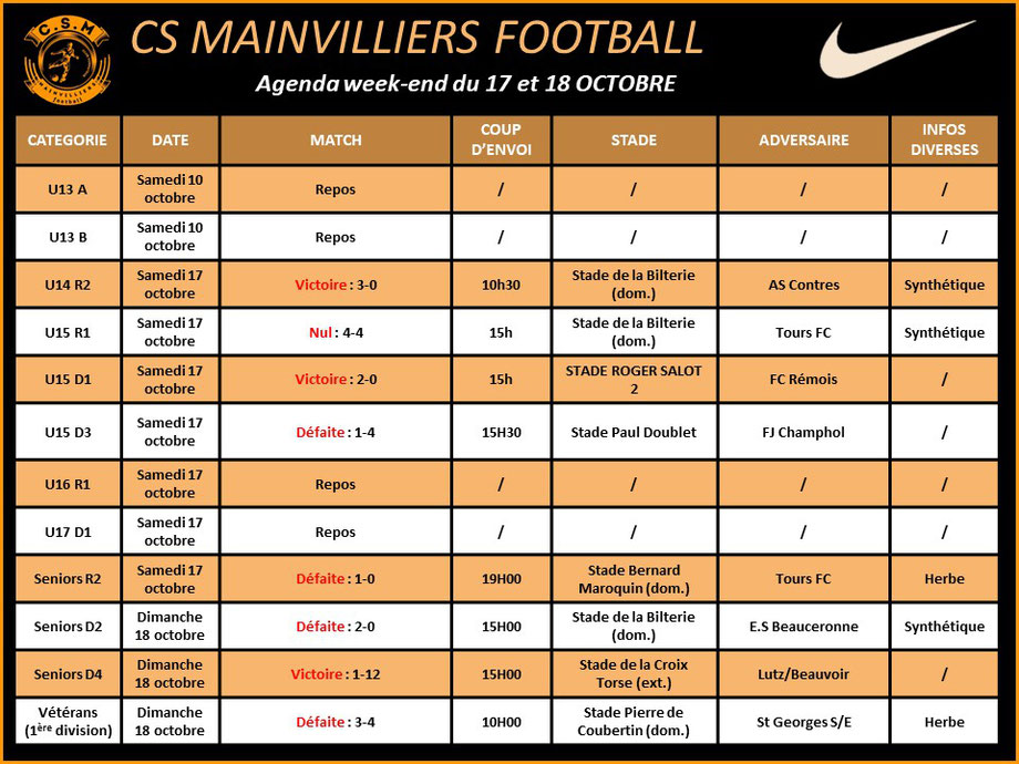 CS Mainvilliers Football