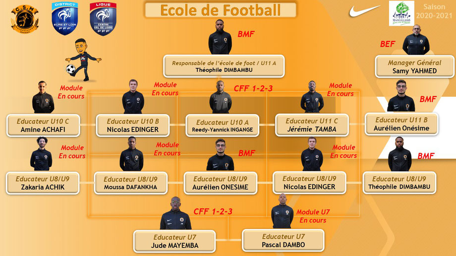 CS Mainvilliers Football Ecole de Foot