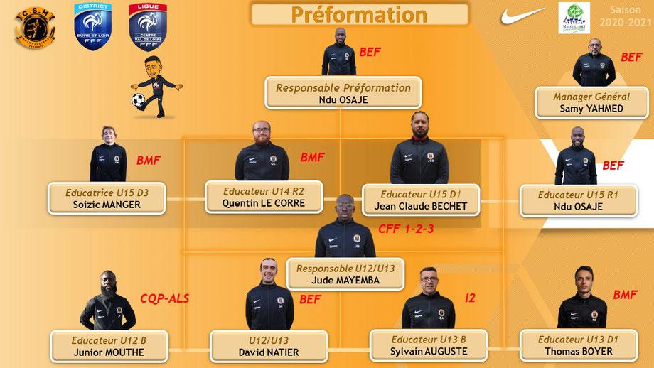 CS Mainvilliers Football Préformation