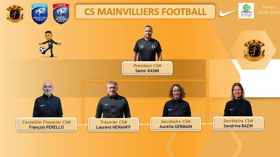 CS Mainvilliers Football Bureau