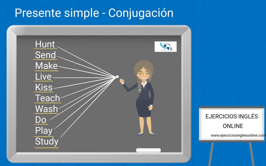Ejemplos conjugación presente simple en inglés