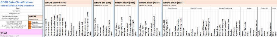 GDPR Data Classification Template - Where
