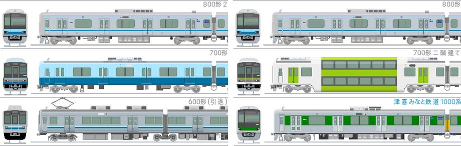 2017年4月までは14m車両「600形」も活躍していた。