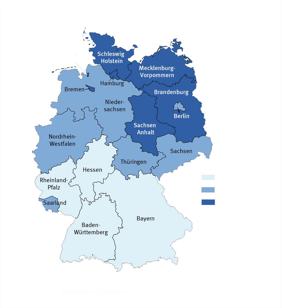 Daten aus 2015