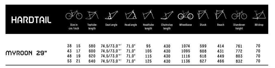 2021 KTM Myroon Master Geometry - Save £997!