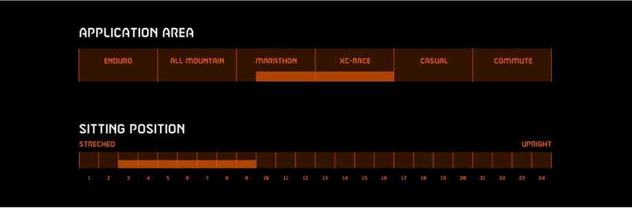 2021 KTM Myroon Master 48cm - Save £997!