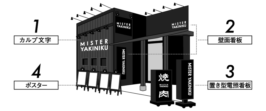 ミスターヤキニク、看板、デザイン