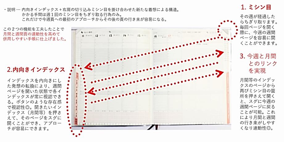 中学生・高校生(中高生)向けの自己管理のためのスケジュール手帳(自己管理手帳)「ACTIO手帳」を効果的に活用するための特殊機能「EDU-Link機能」。