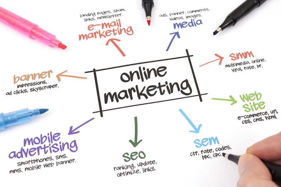 COM IT-Solutions Online Marketing