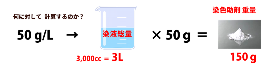 染めの計算g/L