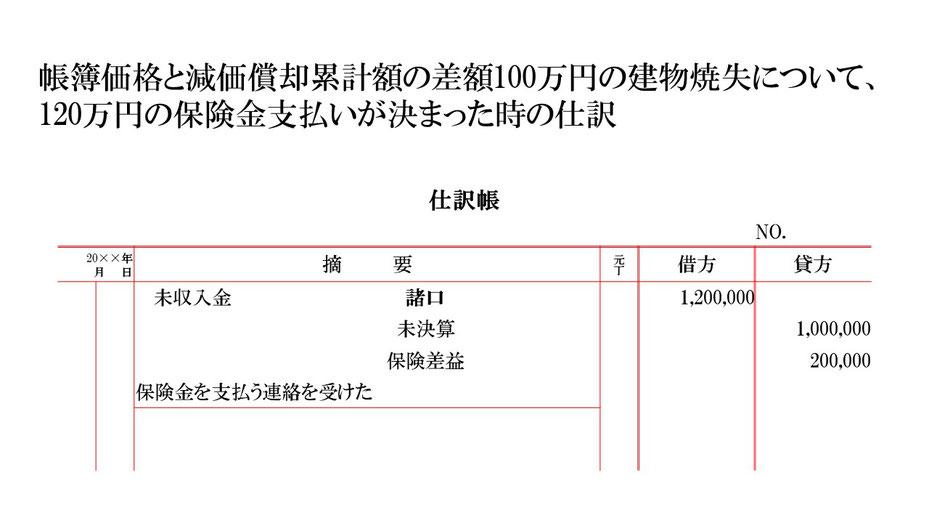 未収入金・未決算・保険差益 仕訳帳