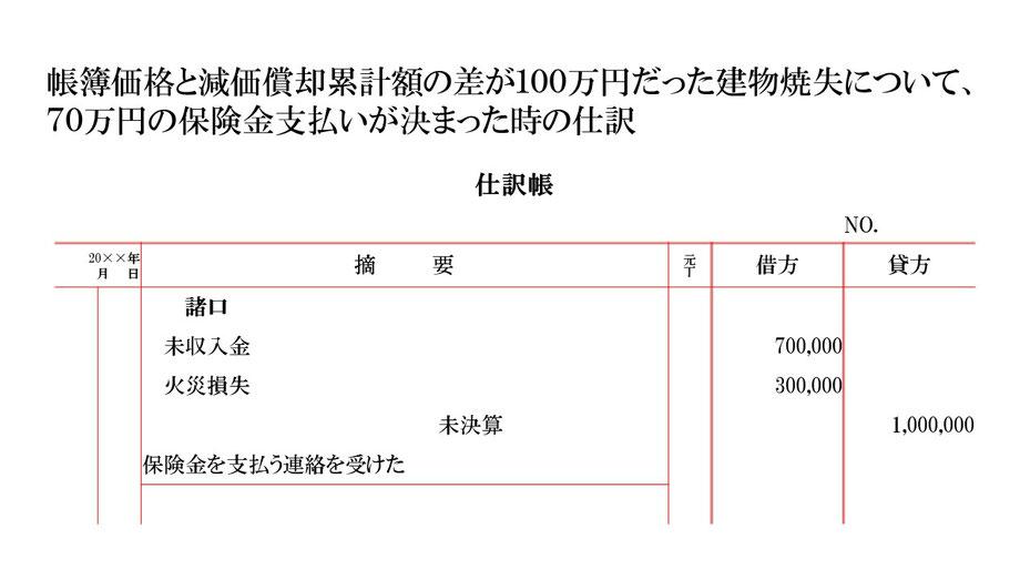 未収入金・火災損失・未決算 仕訳帳