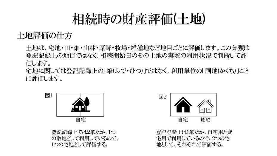 相続時の財産評価(土地)