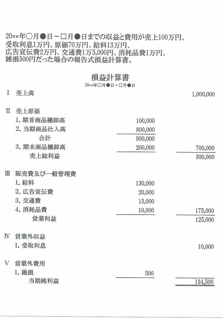 報告式損益計算書