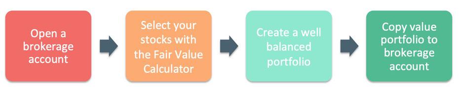 step by step value stocks