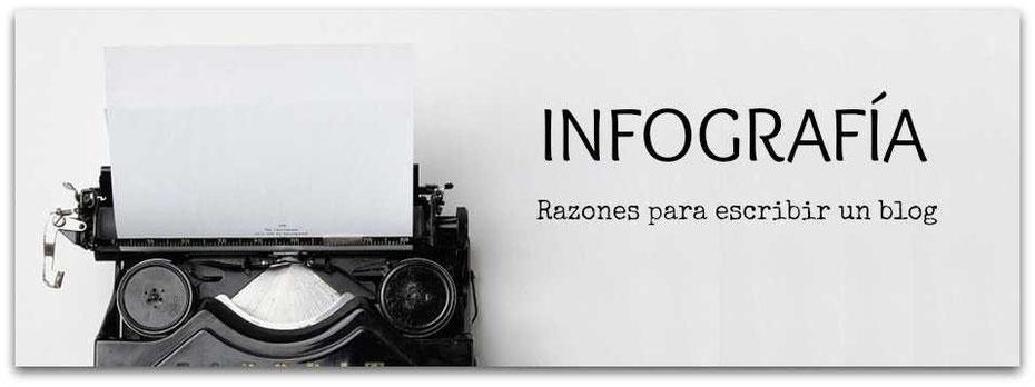 Razones para escribir un blog | Infografía