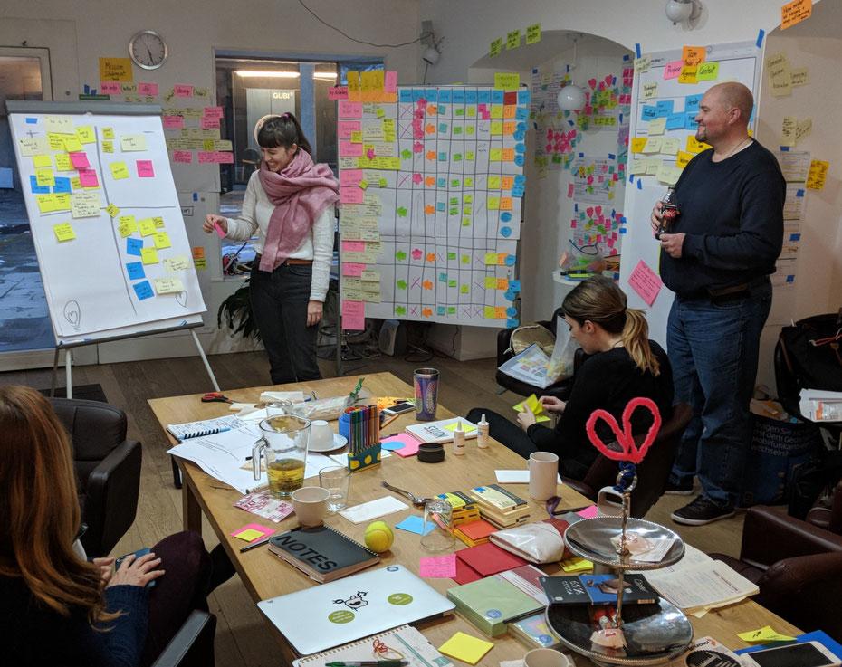 "Das MySugar-Marketing-Team ""Panda"" im Teamdesigner Workshop"