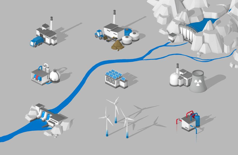 Neun Energieproduktionsanlagen (Biomasse, Kehricht, Wasser, Brennstoffzelle, Sonne, Kernenergie, Wasser, Wind, Geothermie) © Michael Stünzi
