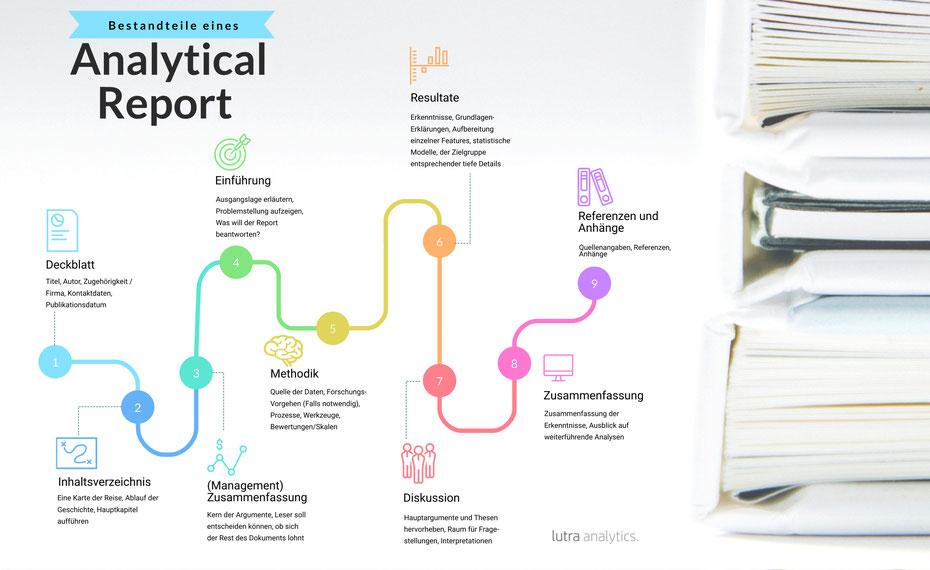 Bestandteile eines Analytical Reports