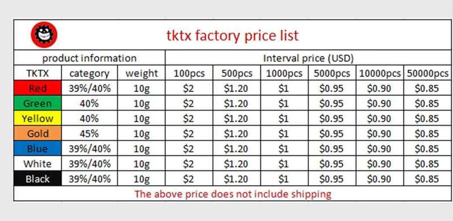 TKTX Preis Kaufen - Hersteller Anbieter