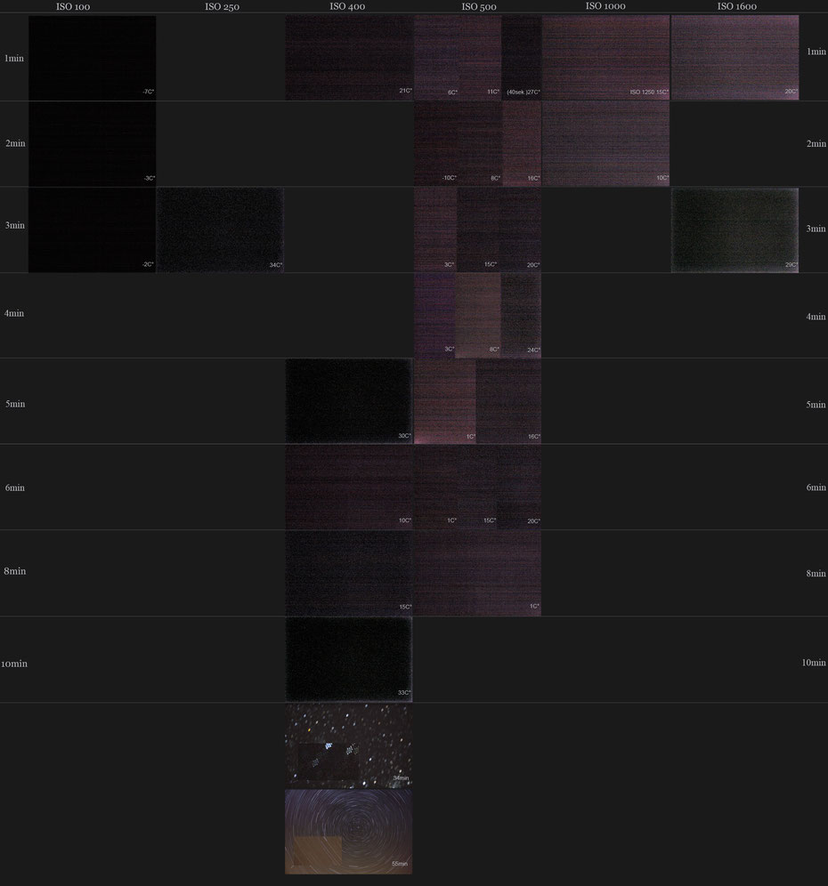 einzelne Darks aus den Aufnahmeserien , Vergleich Temperatur - ISO - Belichtungszeit