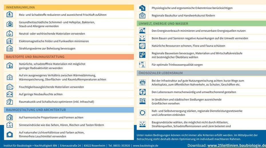 25 Leitlinien der Baubiologie Institut für Baubiologie + Nachhaltigkeit IBN