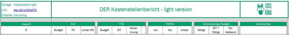 Excel Kopfzeile gestalten