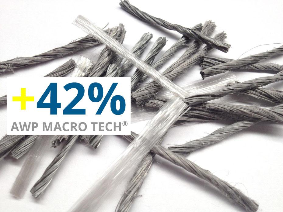 Faserbeton mit Kunststofffaser AWP-MACRO-TECH