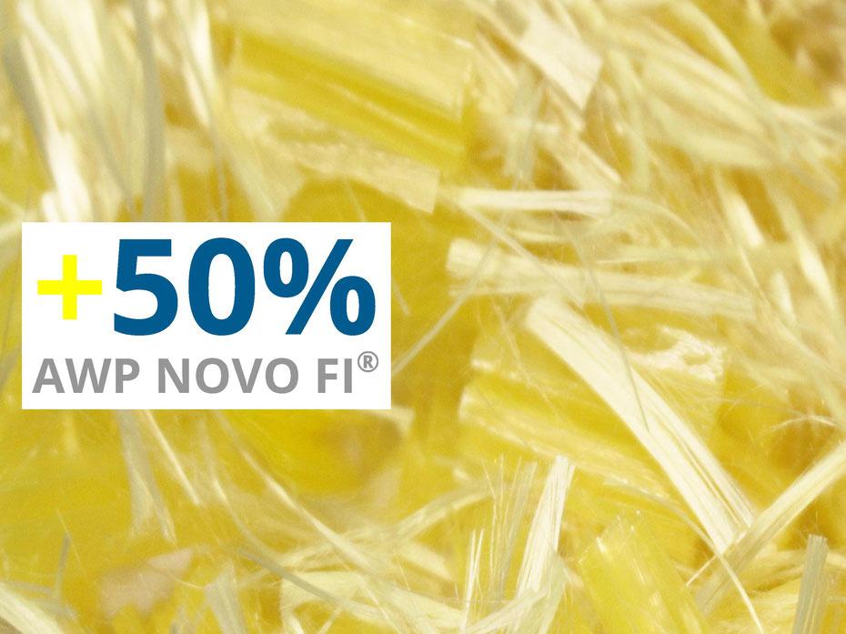 Bewehrung von Asphalt mit AWP-NOVO-FI Kunststofffaser