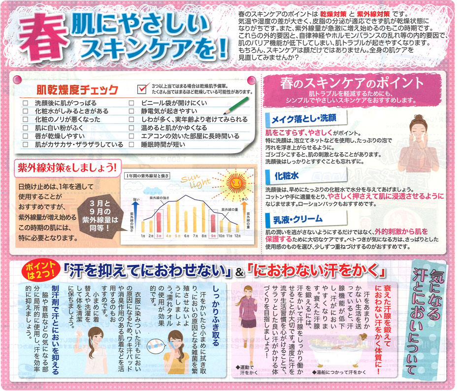 春,スキンケア,汗,紫外線対策