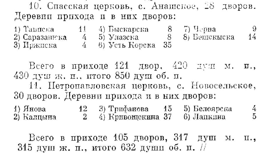Фрагмент книги «Христианство и церковь в России феодального периода»