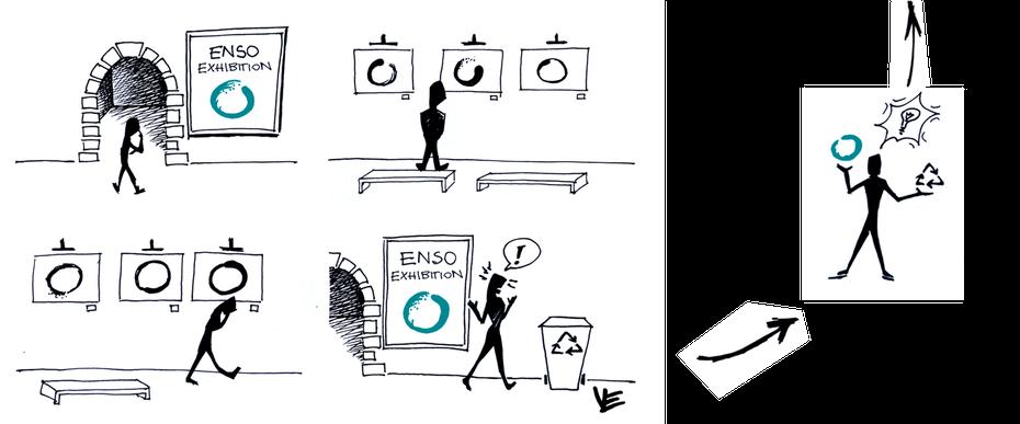 """8plan spiegato per immagini, il simbolo """"ENSO"""""""