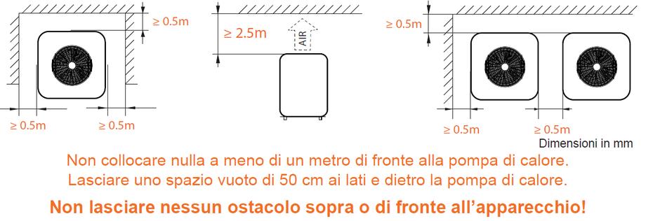 Pompe di calore per piscine con ventilazione verticale