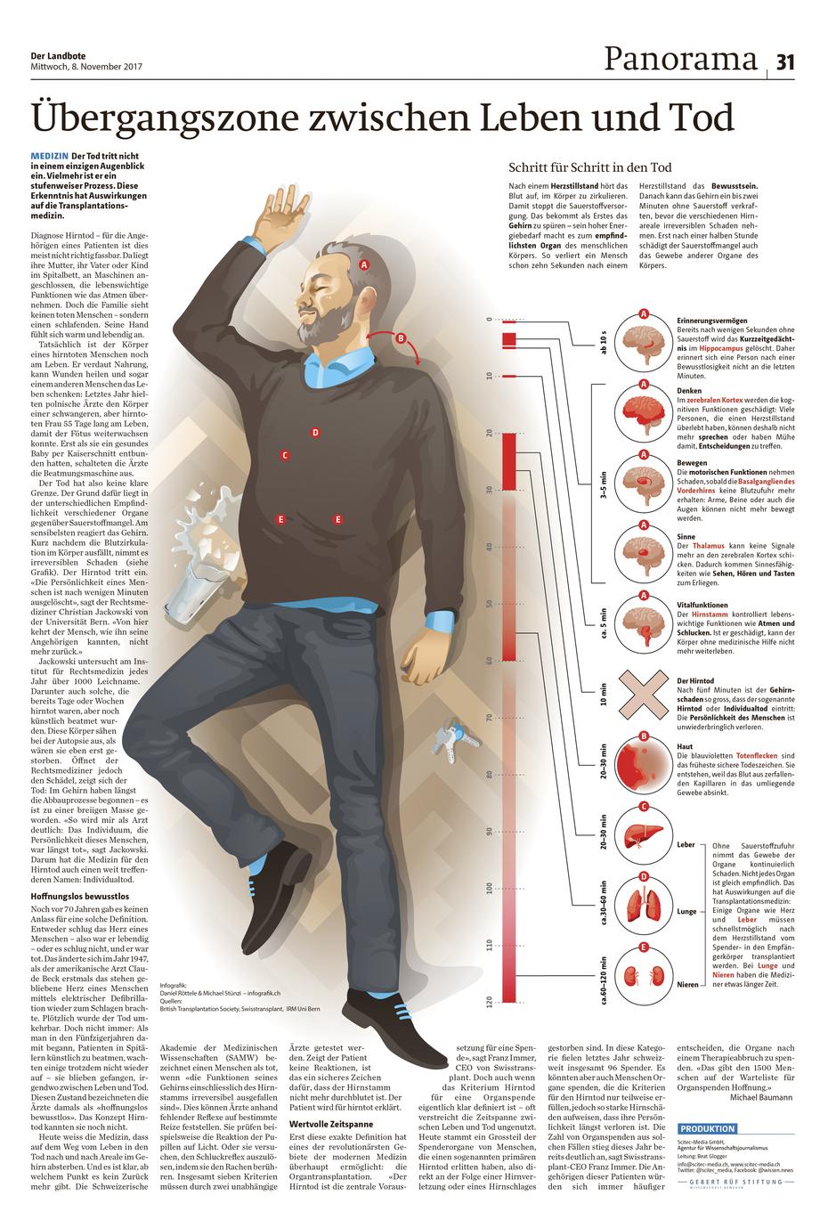 """Einseitige Infografik im Layout der Zeitung """"Der Landbote"""" © Michael Stünzi"""