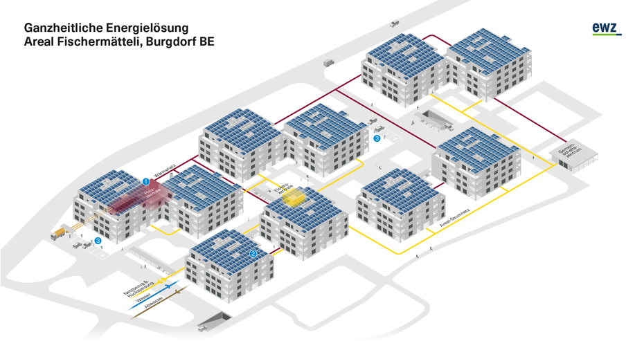 Ganzheitliche Energielösung in Burgdorf © Michael Stünzi
